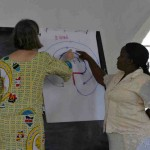 Jill Teaching on Labyrinth Prayer at the Women's Leadership Training in Goma, D.R. Congo